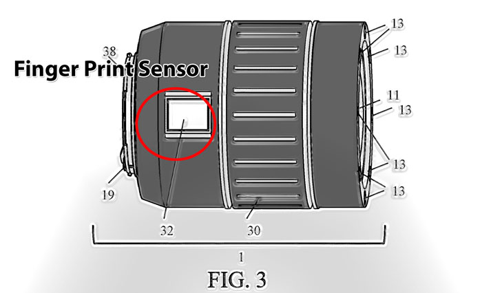 Finger print sensor in Canon Kit Lens