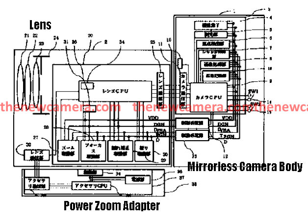 Canon Working on Advance Power Zoom Adapter For Mirrorless