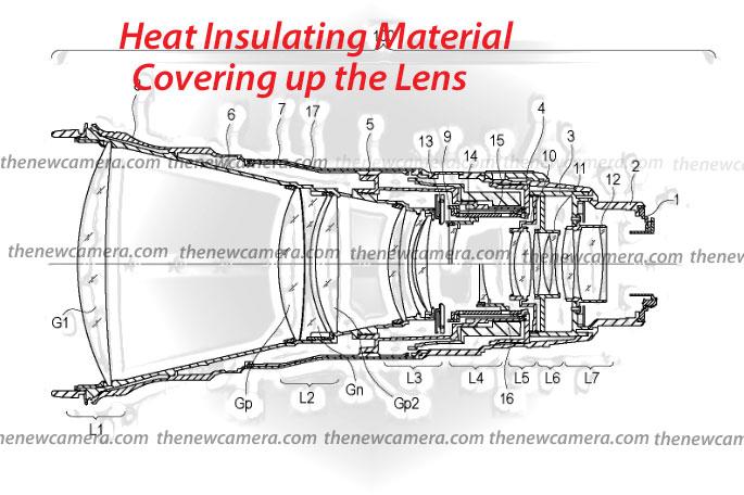 Heat-insulation.