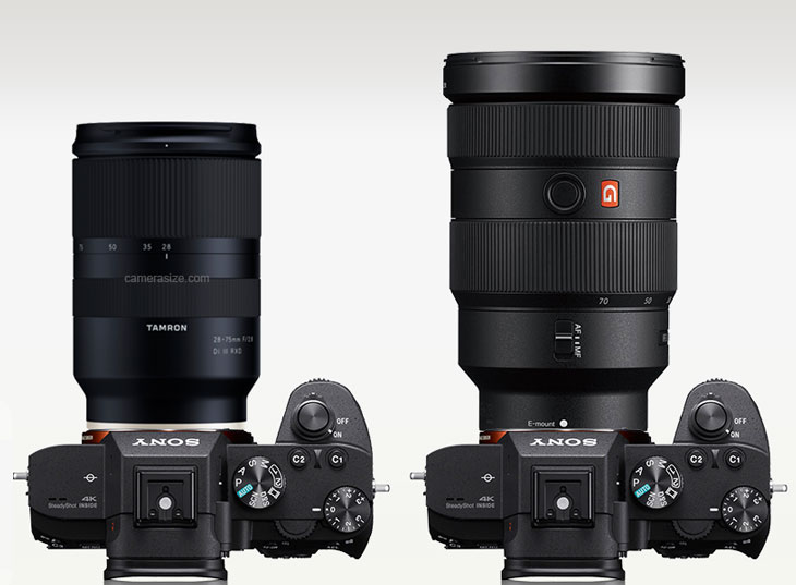 Size difference between the lens image