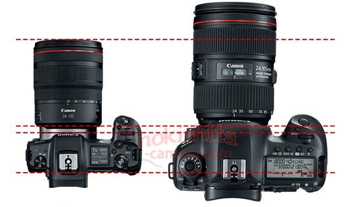 Canon EOS R FullFrame Mirrorless Camera Images and Full ...