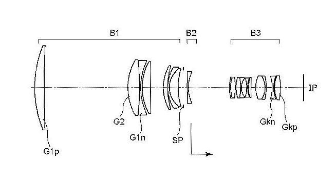 Canon RF 400mm F2.8, 500mm F4 and 600mm F4 Lens Patents