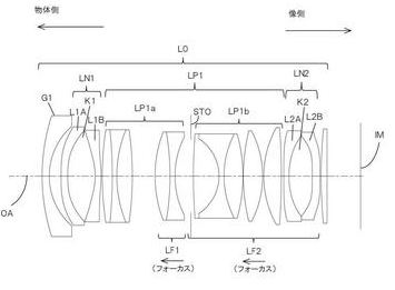 Canon Patent 18mm f/1.0 and 25mm f/1.2 RF lens « NEW CAMERA