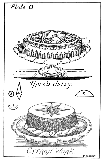 The Art of Cuisine (8): Cakes and Tarts