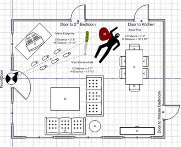 CSI at home with Visio 2007 and the Crime Scene Template