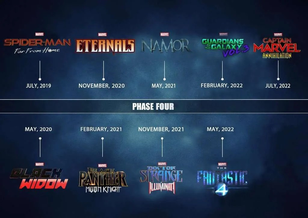 Marvel phase 4 movies