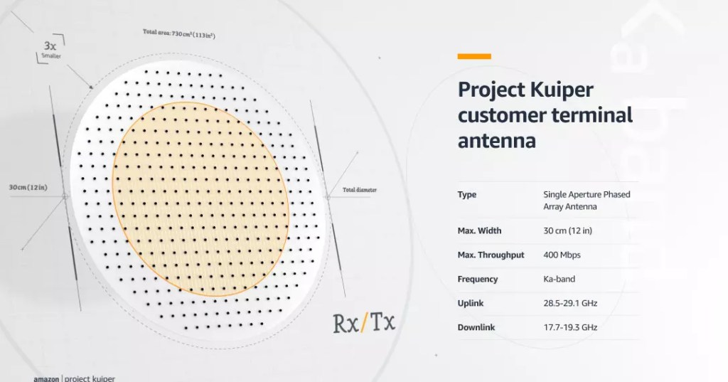Facebook satellite internet team switches company to join Amazon's Project Kuiper