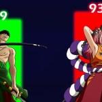 Zoro vs Yamato – Who Will Win?