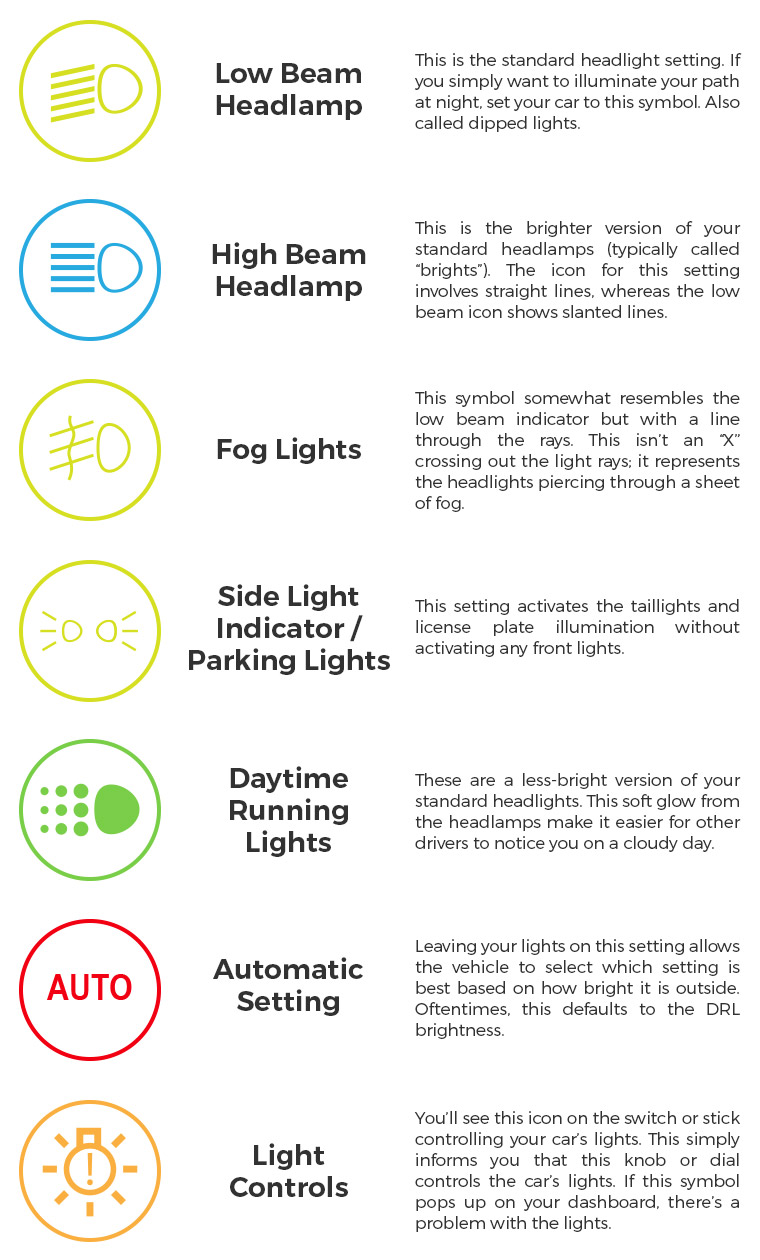 Hyundai Dashboard Symbols And Meanings : hyundai, dashboard, symbols, meanings, Car's, Headlight, Symbols, Finally, Explained, Wheel