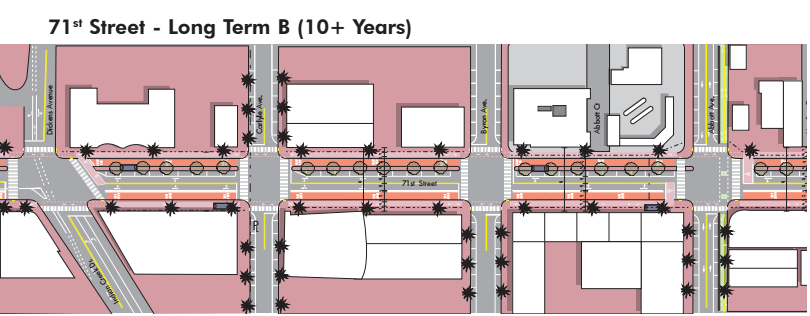A diagram of the 71st Street Corridor/Town Center (Courtesy of Dover, Kohl & Partners)