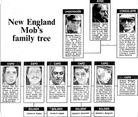 Circa 1980s - The New England Mob