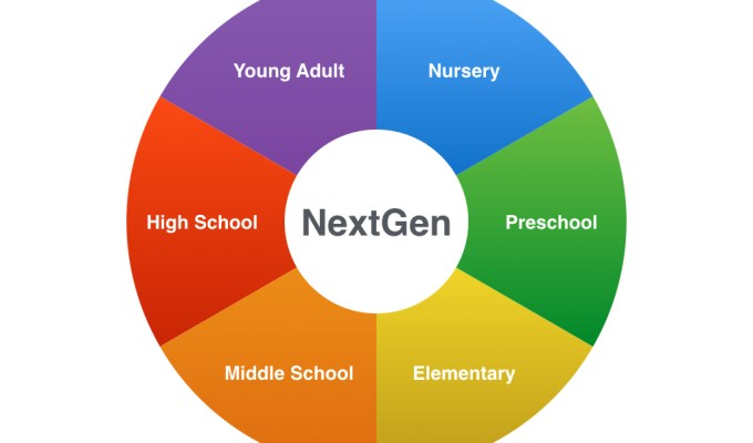 What is a NextGen Pastor?