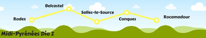 Qué hacer en Midi-Pyrénées