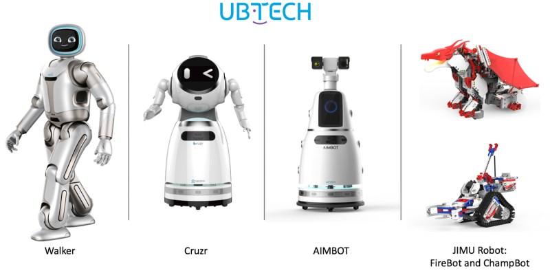 UBTECH_CES_2020_Lineup (1)