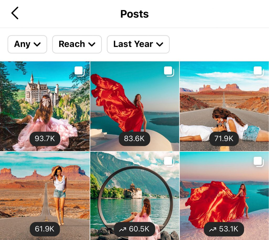 Instagram Insights of Post Reach
