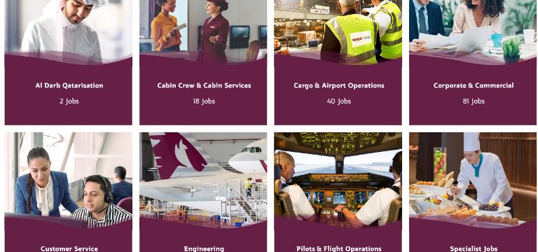Qatar Airways Recruitment 2021