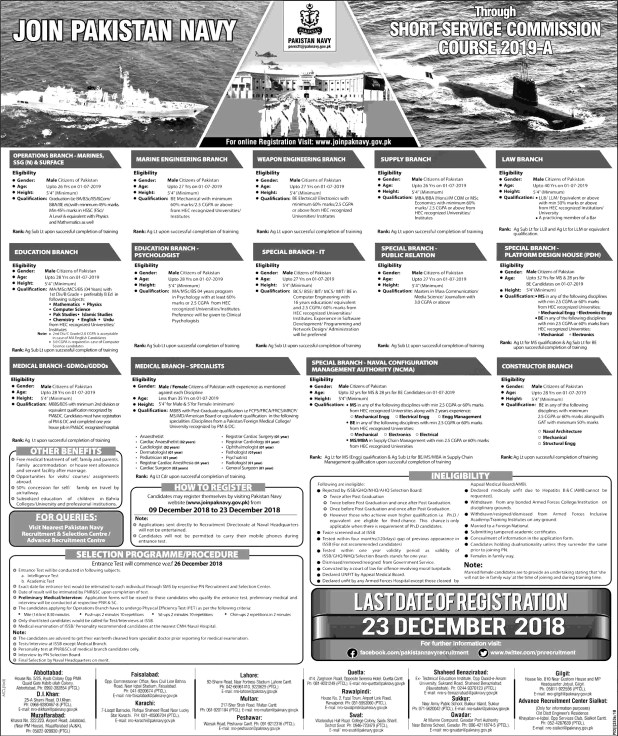 Join Pakistan Navy through Short Service Commission Course 2019-A Apply Online Eligibility Criteria