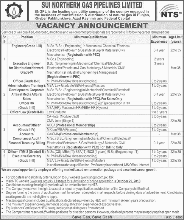 SNGPL Jobs 2018 NTS Test Application Form Date and Schedule Eligibility Criteria Sui Northern Gas Pipelines Limited