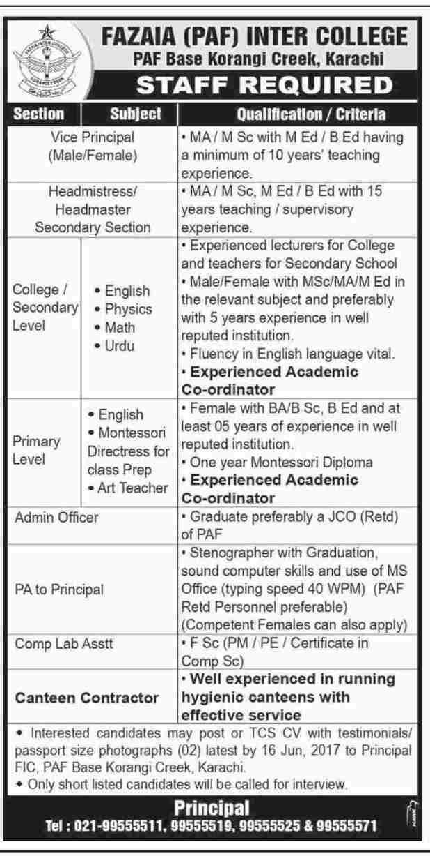 Fazaia PAF Inter College Karachi Jobs 2021 Application Form Eligibility Criteria Last Date