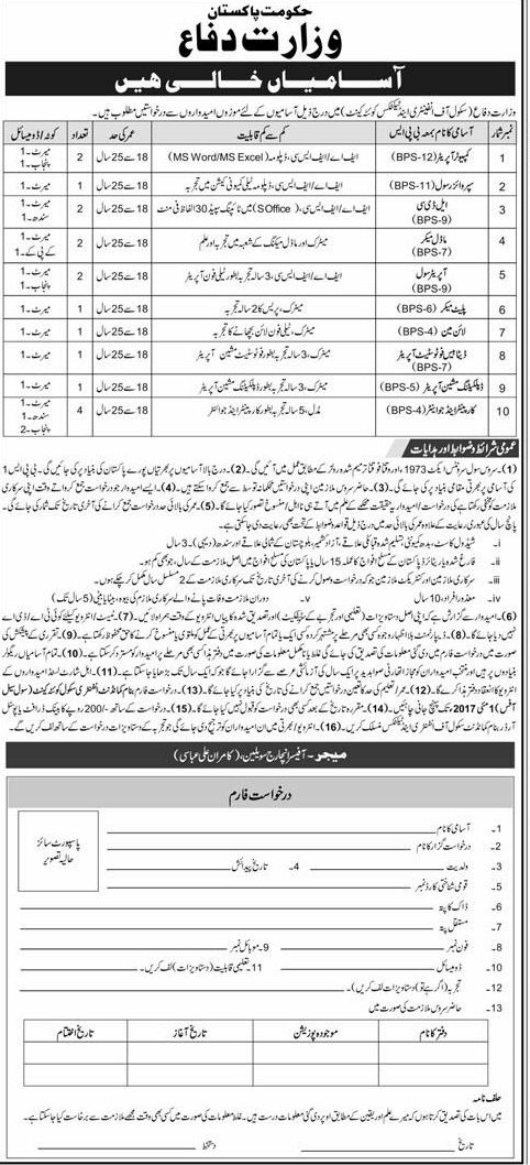 Govt of Pakistan Ministry of Defence School of Infantry and Tactics Quetta Cantt Jobs 2017 How to Apply Last Date