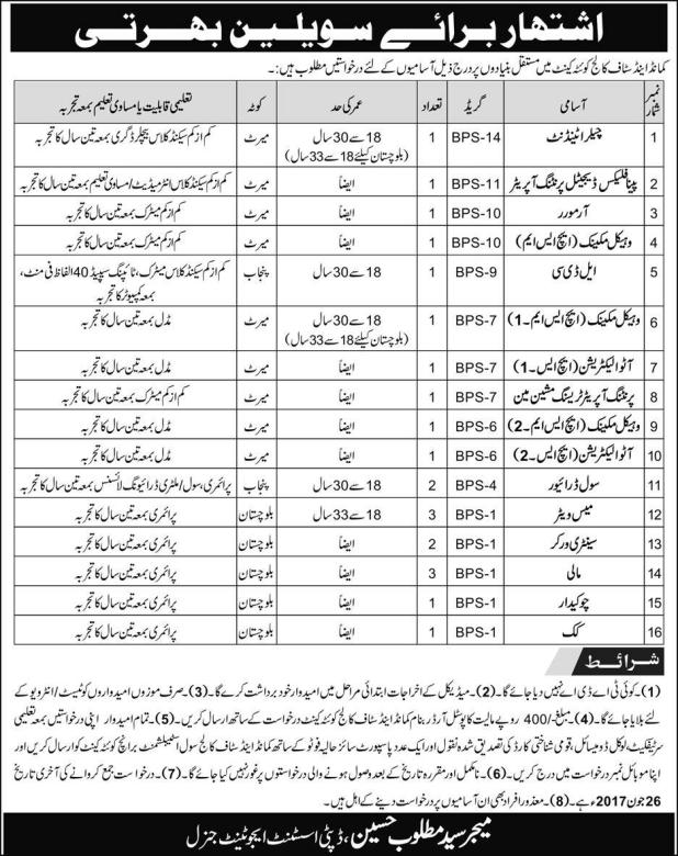 Command And Staff College Quetta Cantt Jobs 2017 Online Registration Last Date Experience Interview Dates