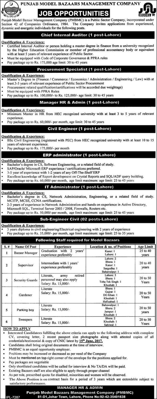 Punjab Model Bazaar Management Company Job Opportunity 2017 Apply Online Last Interview Date Test procedure