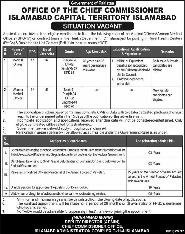 Health Department Office of The Chief Commissioner Islamabad Capital Territory Jobs 2017 How to Submit