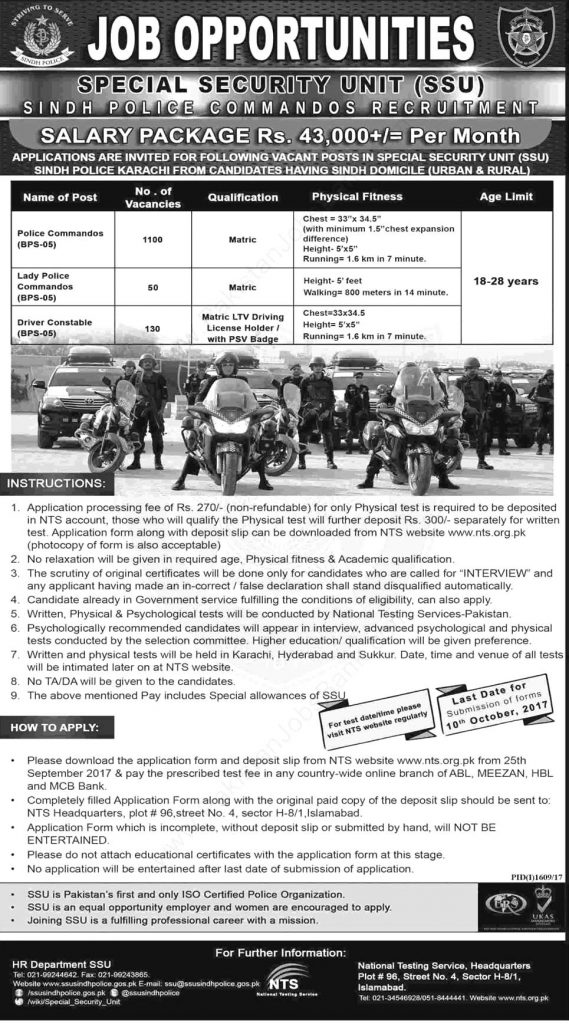 Sindh Police Special Security Unit SSU Jobs 2017 NTS Test Answer Key Result List of Candidates