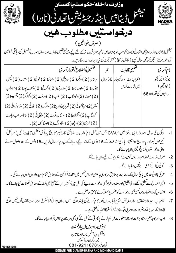 Quetta National Database And Registration Authority NADRA Jobs 2021 Eligibility Criteria Last Date