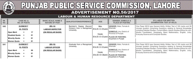 PPSC Jobs Labour and Human Resource Department Punjab 2017 Eligibility Criteria