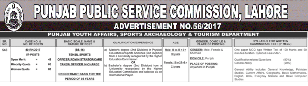 PPSC Punjab Youth Affairs Sports Archaeology and Tourism Department Jobs 2017 Last date to Apply