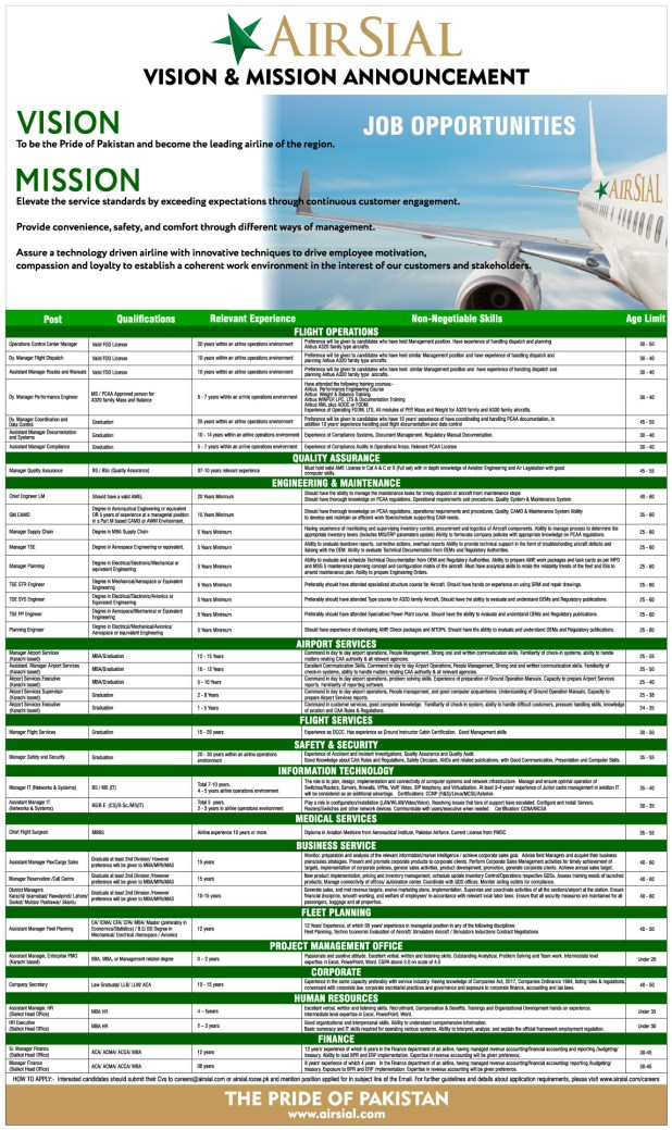 Air Sial Pakistan Jobs December 2021 Managers Engineers Online Registration Required Experience