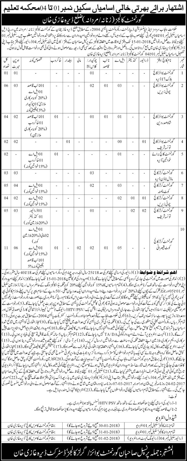 Government Colleges District DG Khan Punjab Education Department Jobs 2017-18 LA Chowkidar Interview Time and Date Eligibility Criteria