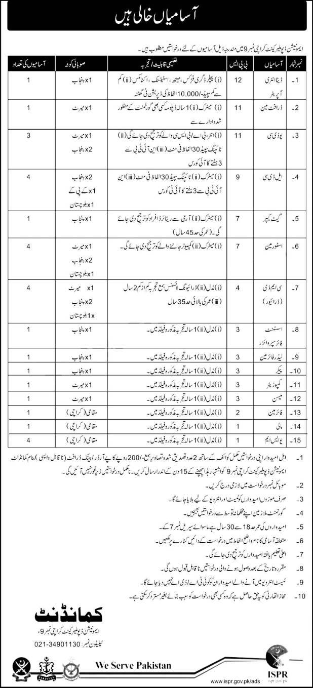 Ammunition Depot Malir Cantt No. 9 Karachi Pak Army Jobs 2017-18 Jobs Application Form Eligibility Criteria