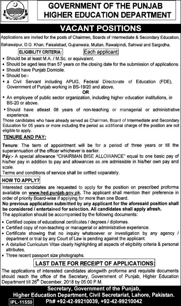 Punjab Higher Education Department Jobs 2021 Application Form Last Date