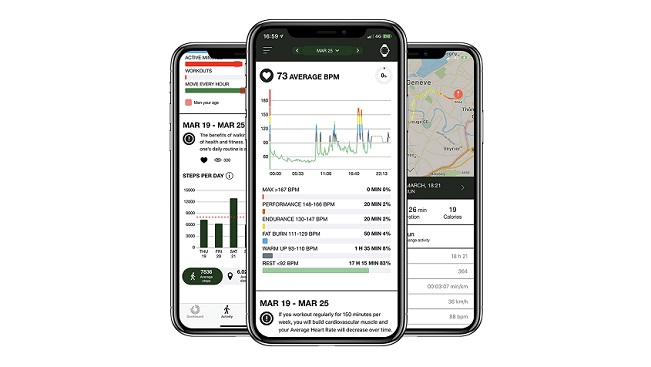 Frederique constant vitality smartwatch app