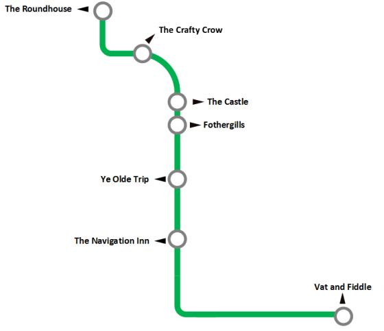 Castle Line