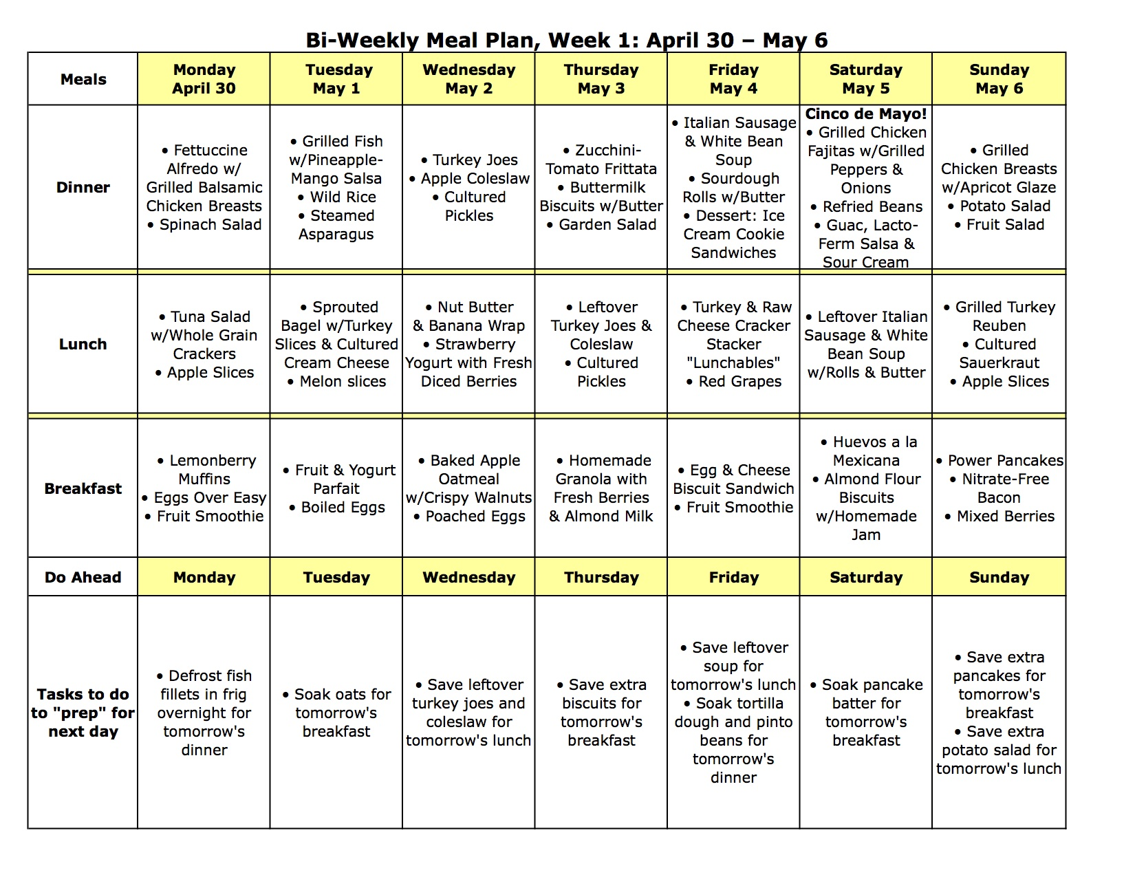 diabetic meal planning for a week
