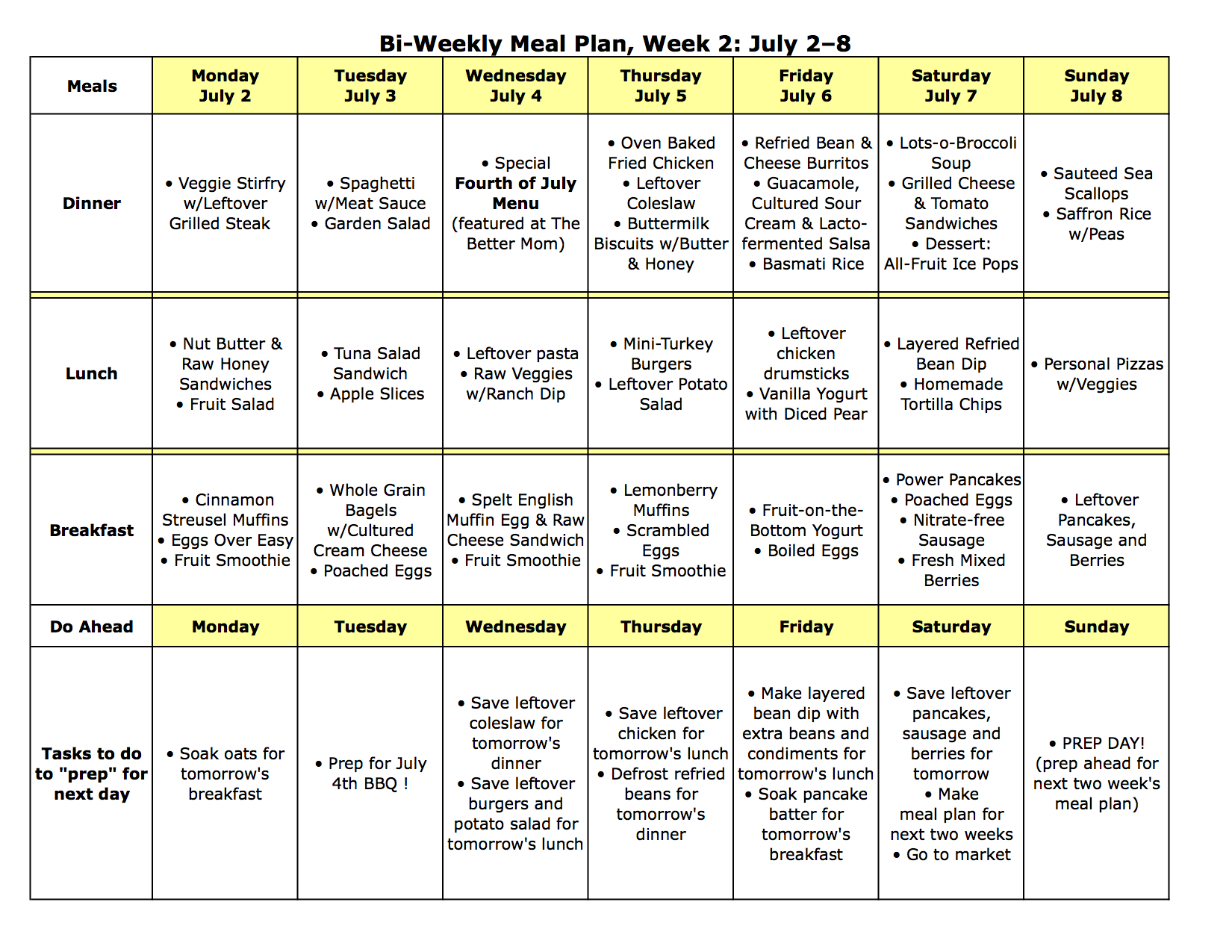 Meal Plan Monday June 25 July 8