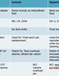 Iv fluids chart also seatle davidjoel rh