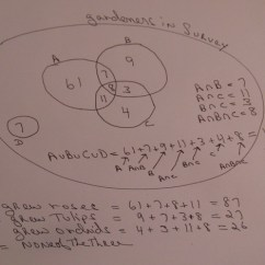 Venn Diagram Formula For 2 Sets Iphone 4 Internal Parts Lesson Subset Problem Involving Survey Of Flower Gardeners With Solution And Explanation
