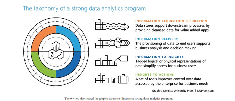 taxonomy-data-analytics-o-alliance