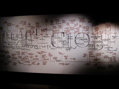 Timeline of major historical events, Plays written by Shakespeares and history of the Old Globe.