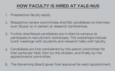 Faculty Hiring Infographic