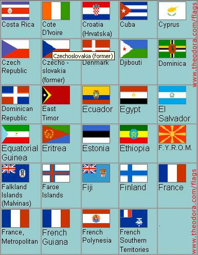 all flags in alphabetical