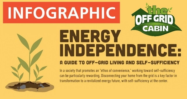 energy-independence-a-guide-to-self-sufficient-living image