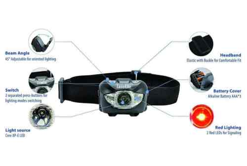 LED-Headlamp-Flashlight-with-Red-Led-Light-Components