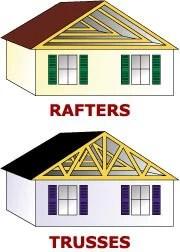 Truss vs Rafter