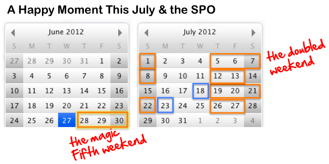"July 2012 the SPO delivers a ""fifth"" weekend"