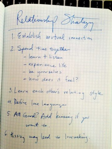 my relationship strategy outline